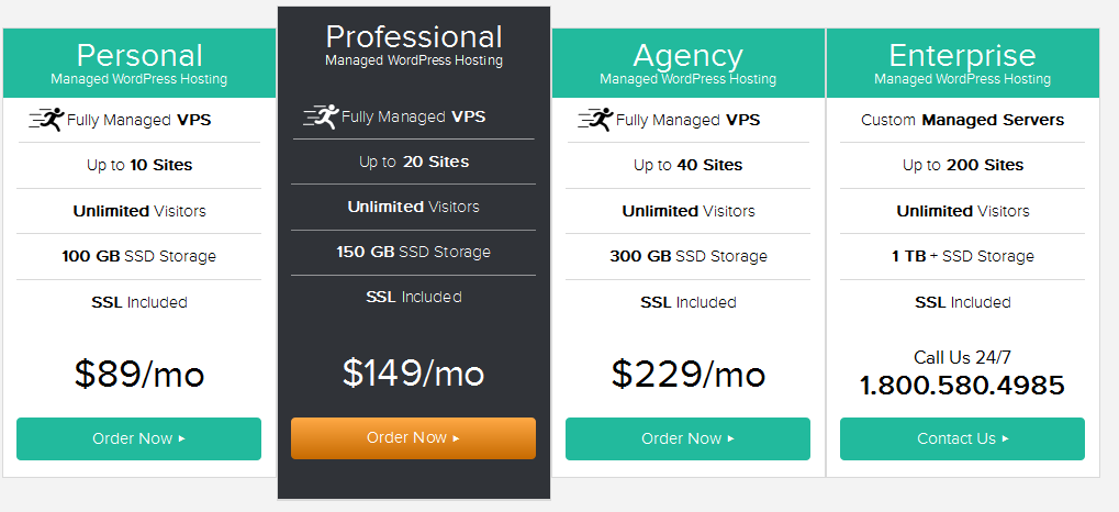 managed agency stats - 1019×466